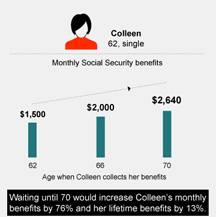 social security for singles